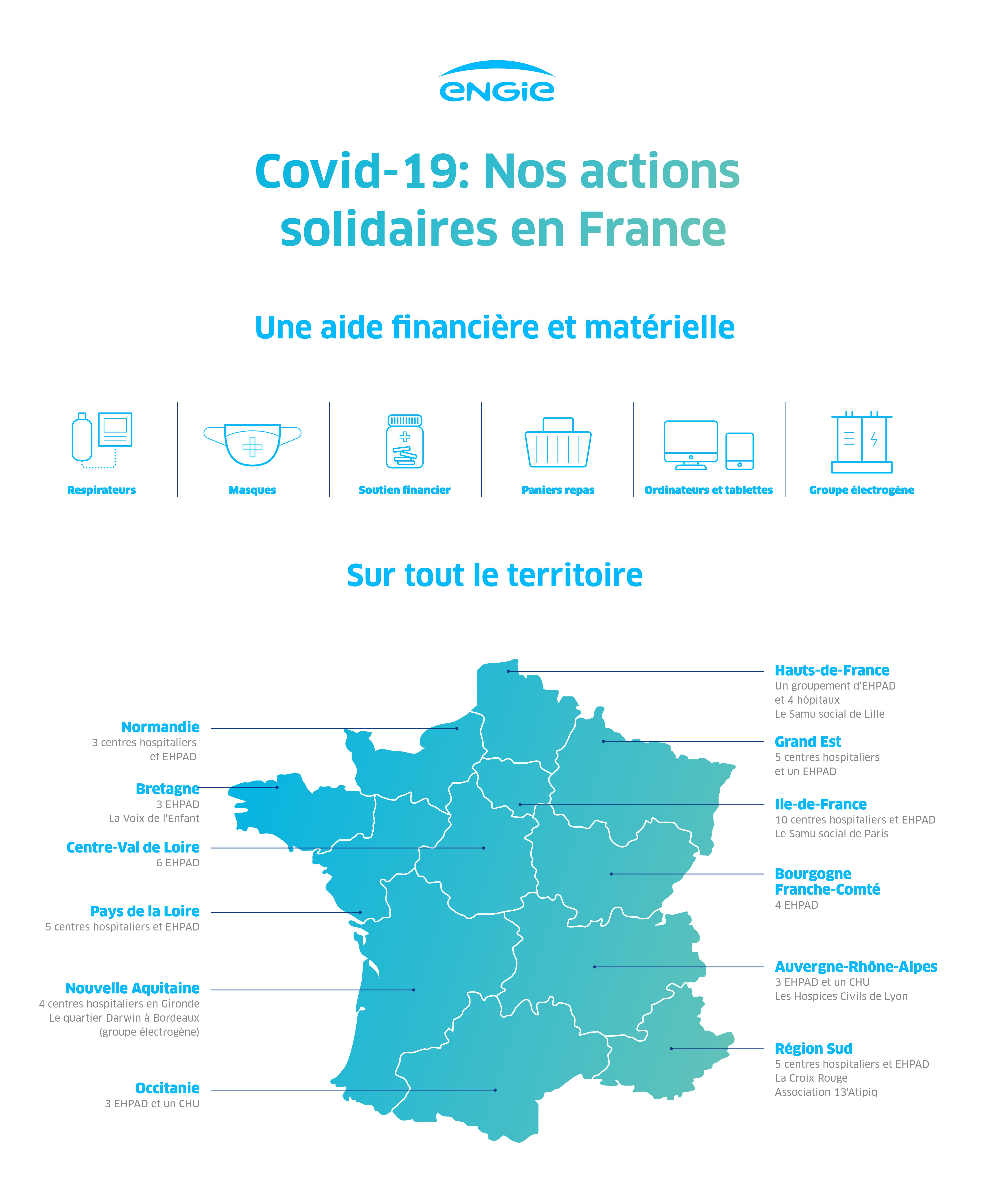 actions solidaires