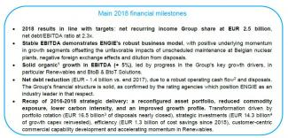 ENGIE 2018 results - Solid results confirming growth momentum