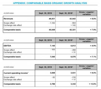 appendix-growth-analysis