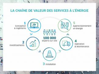 engie_services_energie