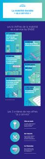 mobilite-durable-infographics